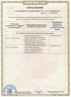 Сертификат приложение на ЩО70